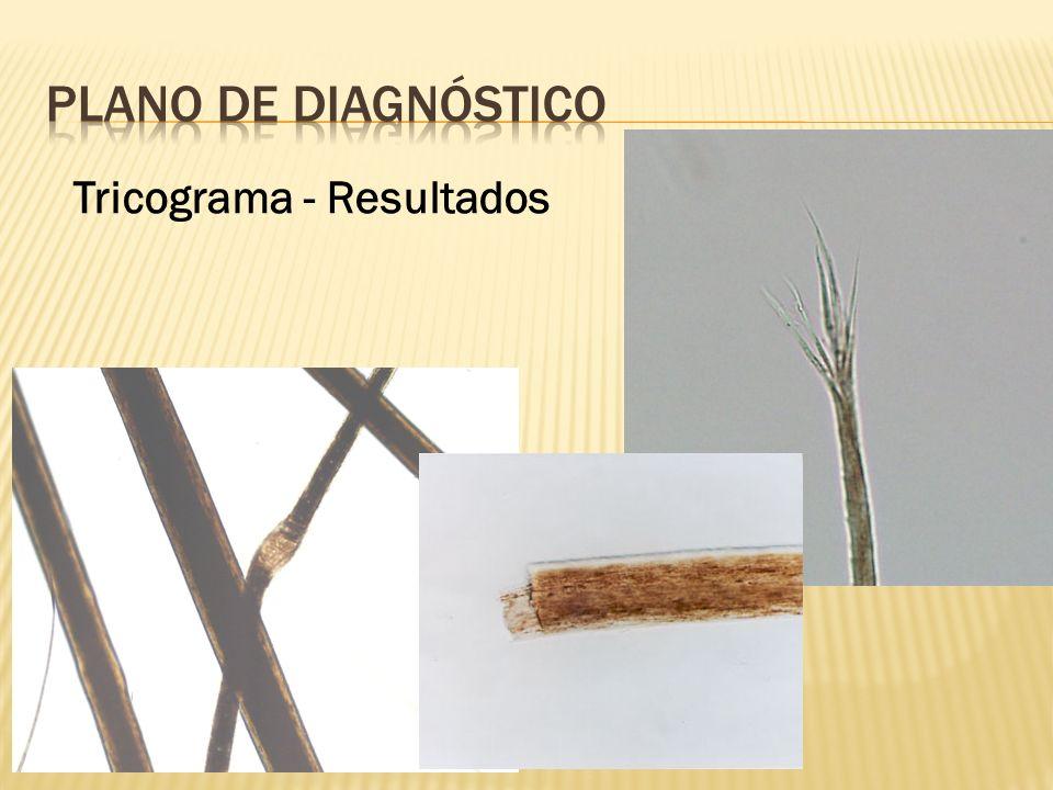 PLANO DE Diagnóstico Tricograma - Resultados