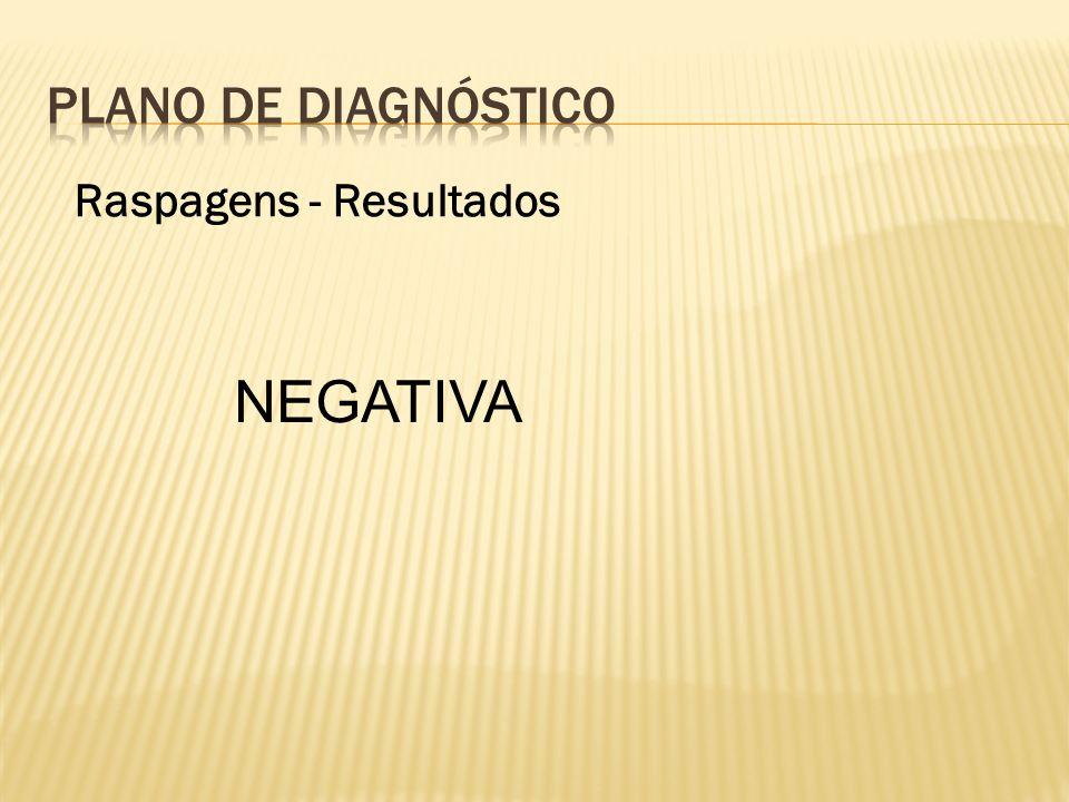 PLANO DE Diagnóstico Raspagens - Resultados NEGATIVA