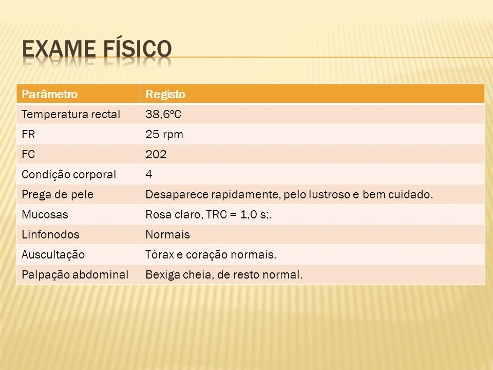 Exame físico Parâmetro Registo Temperatura rectal 38,6ºC FR 25 rpm FC