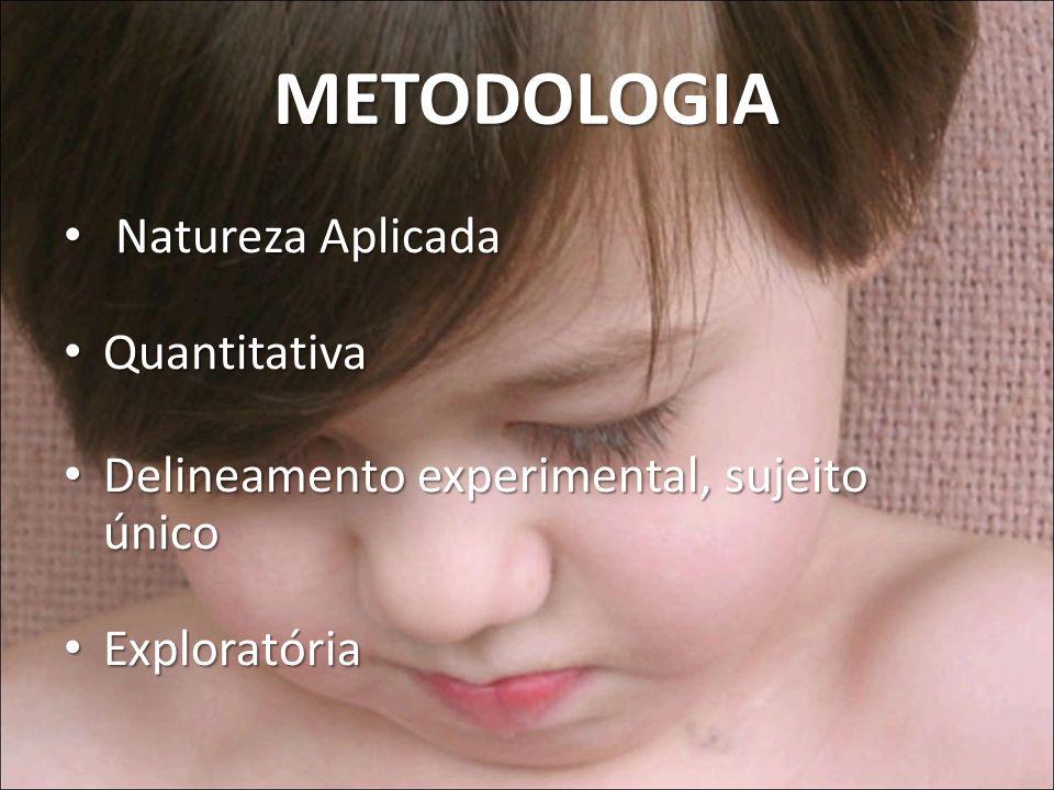 METODOLOGIA Natureza Aplicada Quantitativa