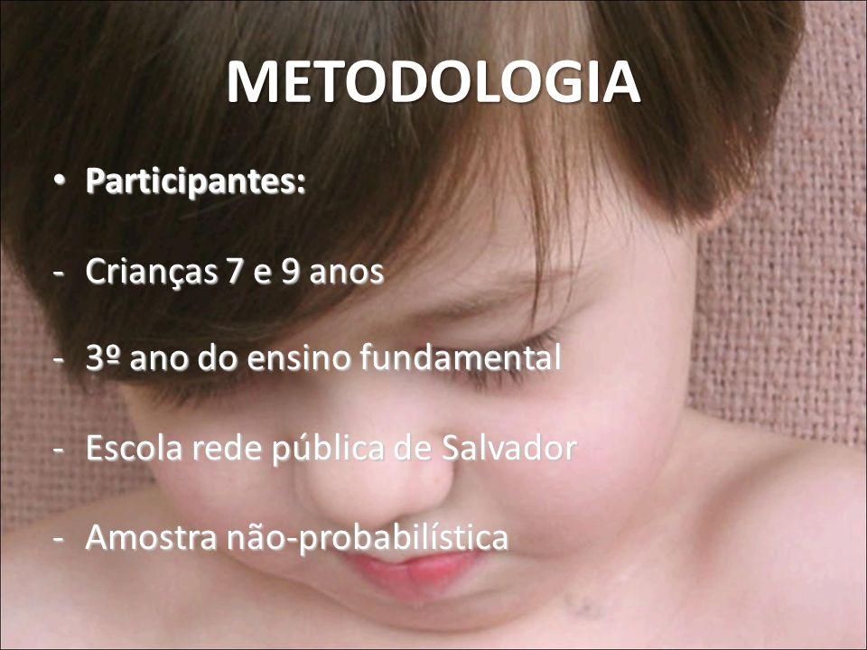 METODOLOGIA Participantes: Crianças 7 e 9 anos