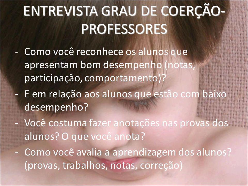 ENTREVISTA GRAU DE COERÇÃO- PROFESSORES