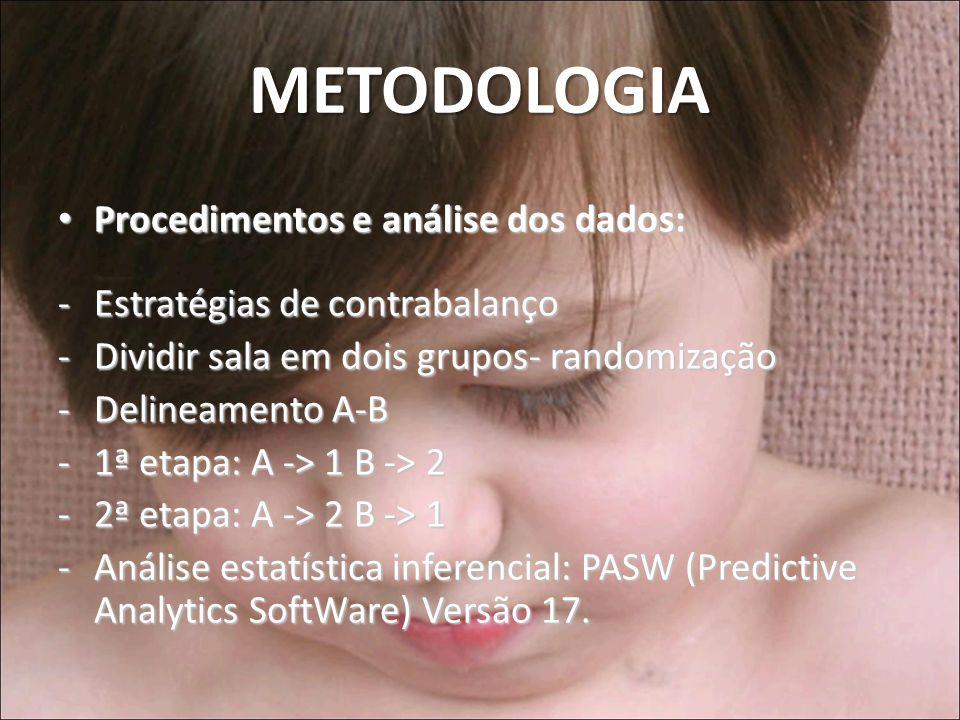 METODOLOGIA Procedimentos e análise dos dados: