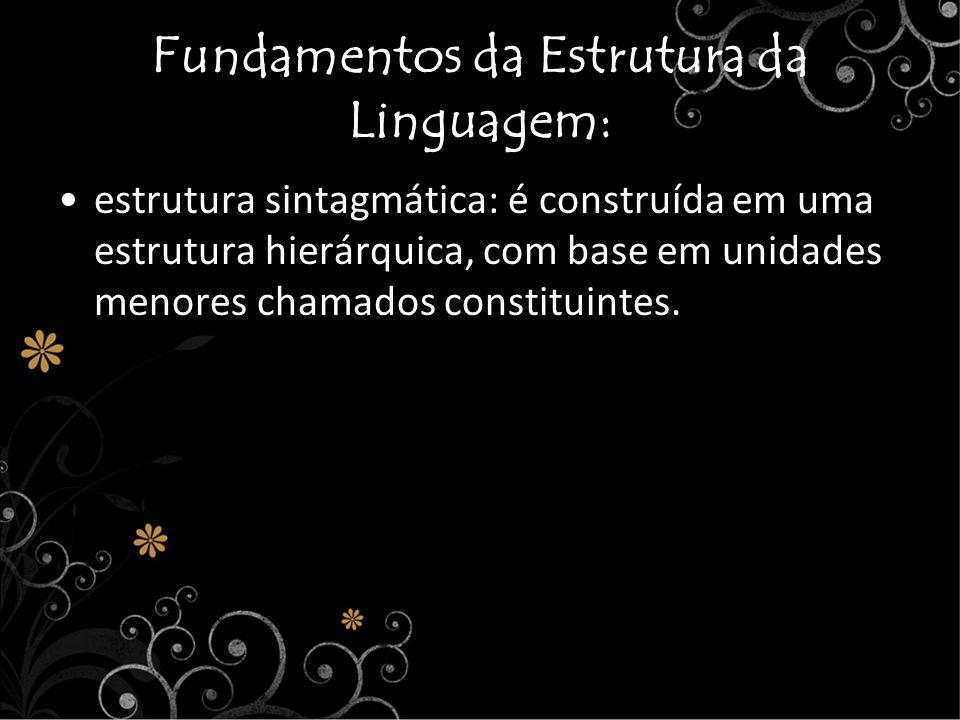 Fundamentos da Estrutura da Linguagem: