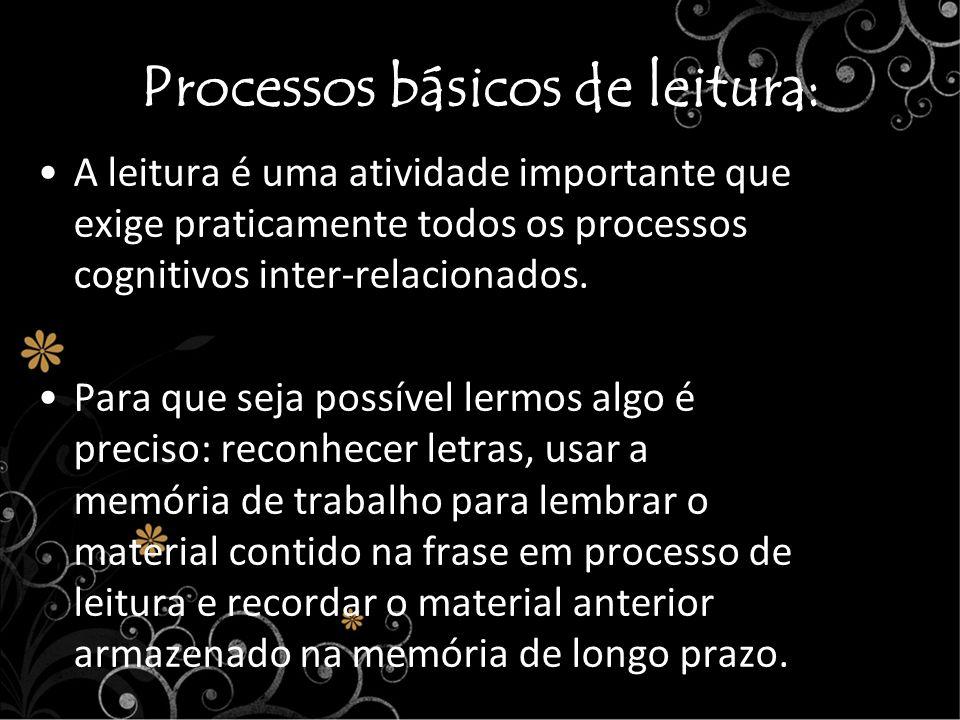 Processos básicos de leitura: