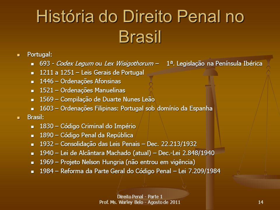 História do Direito Penal no Brasil