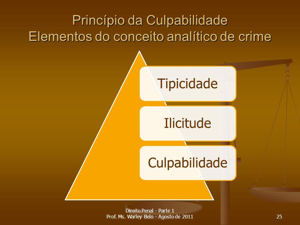 Princípio da Culpabilidade Elementos do conceito analítico de crime