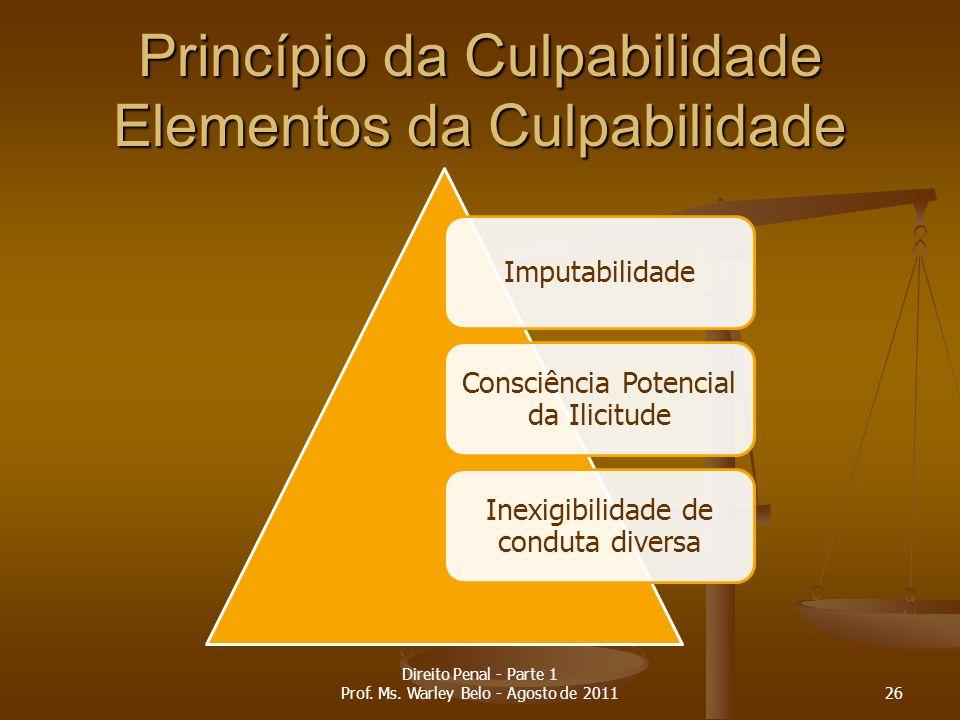 Princípio da Culpabilidade Elementos da Culpabilidade