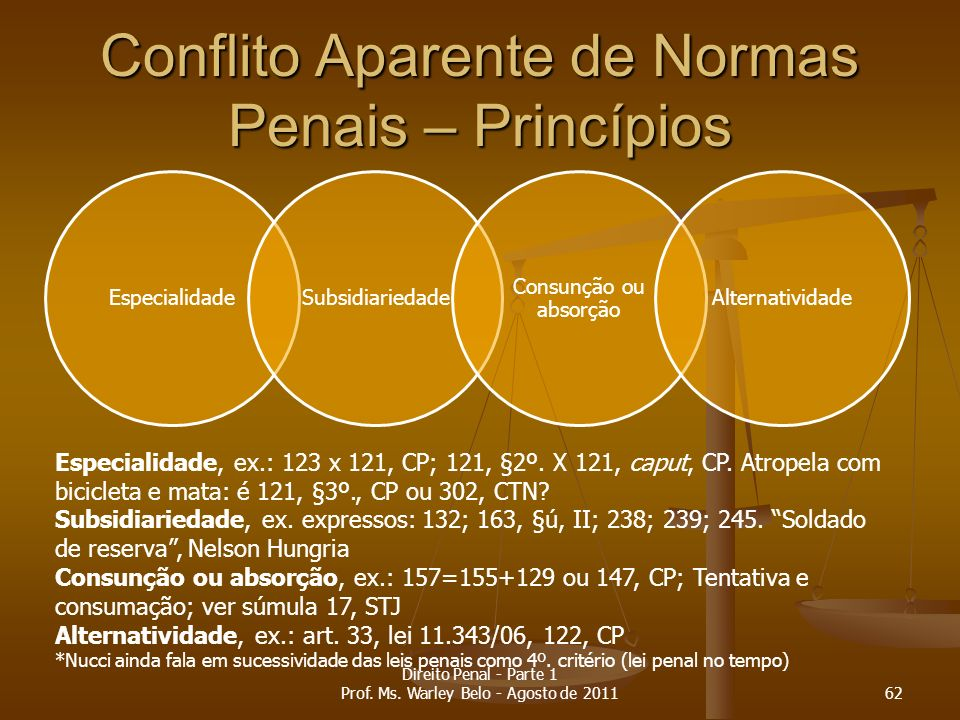 Conflito Aparente de Normas Penais – Princípios