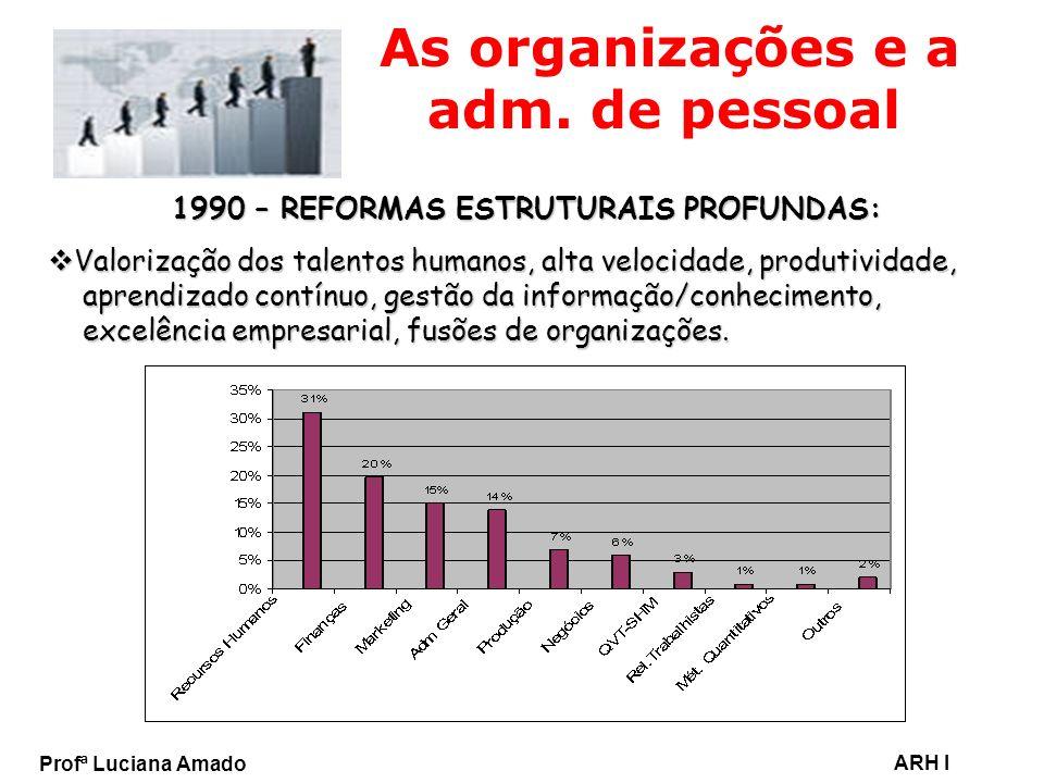As organizações e a adm. de pessoal
