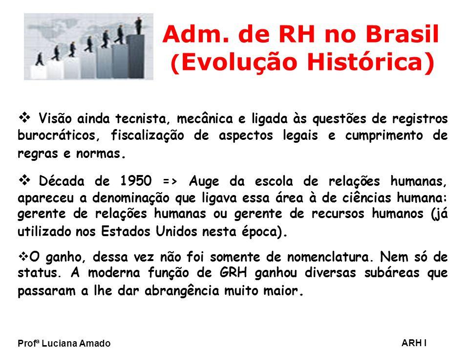 Adm. de RH no Brasil (Evolução Histórica)