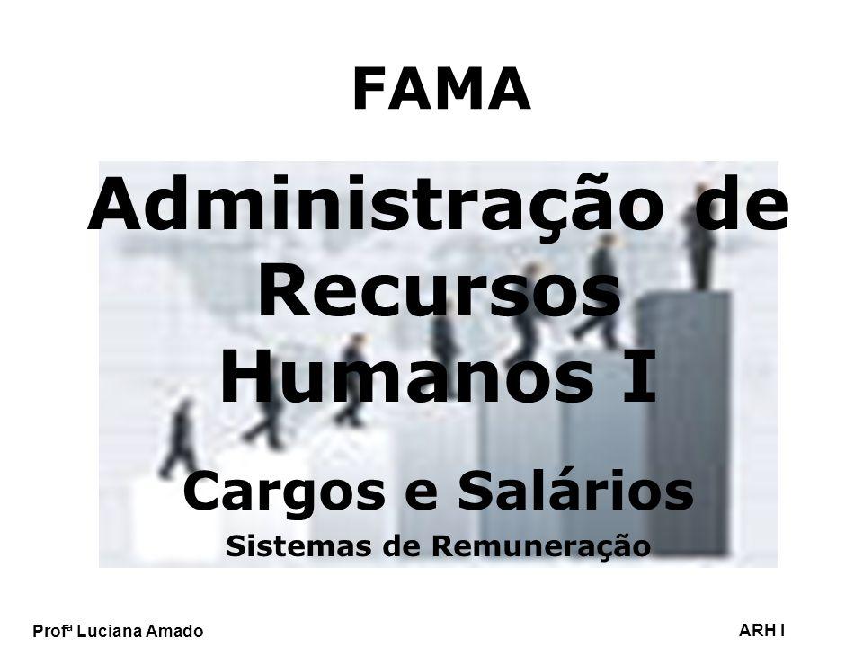 Administração de Recursos Humanos I Sistemas de Remuneração