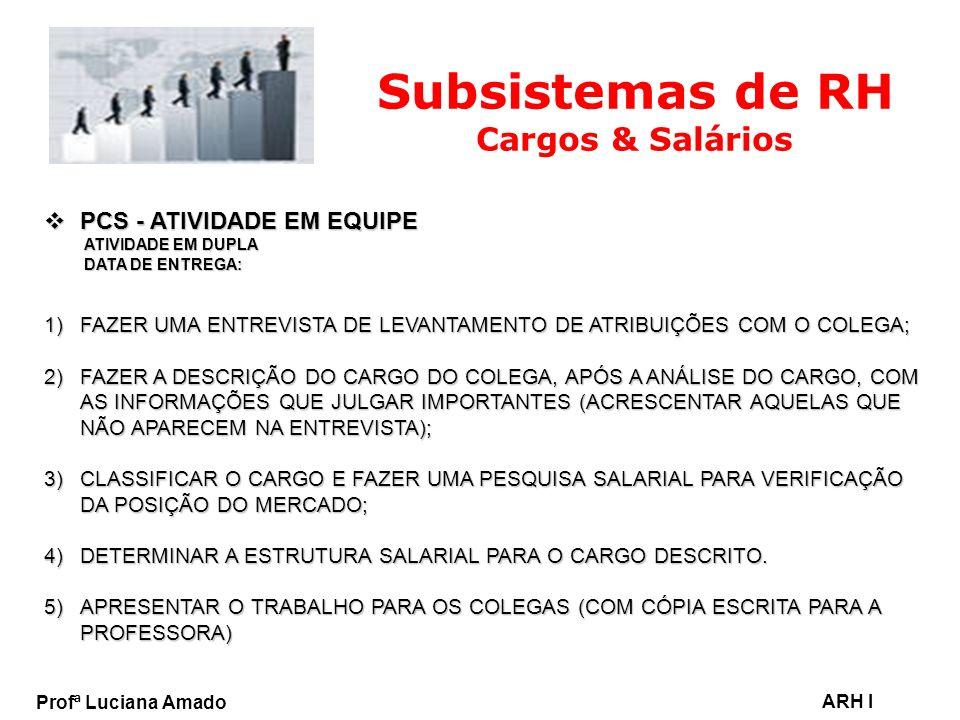 Subsistemas de RH Cargos & Salários