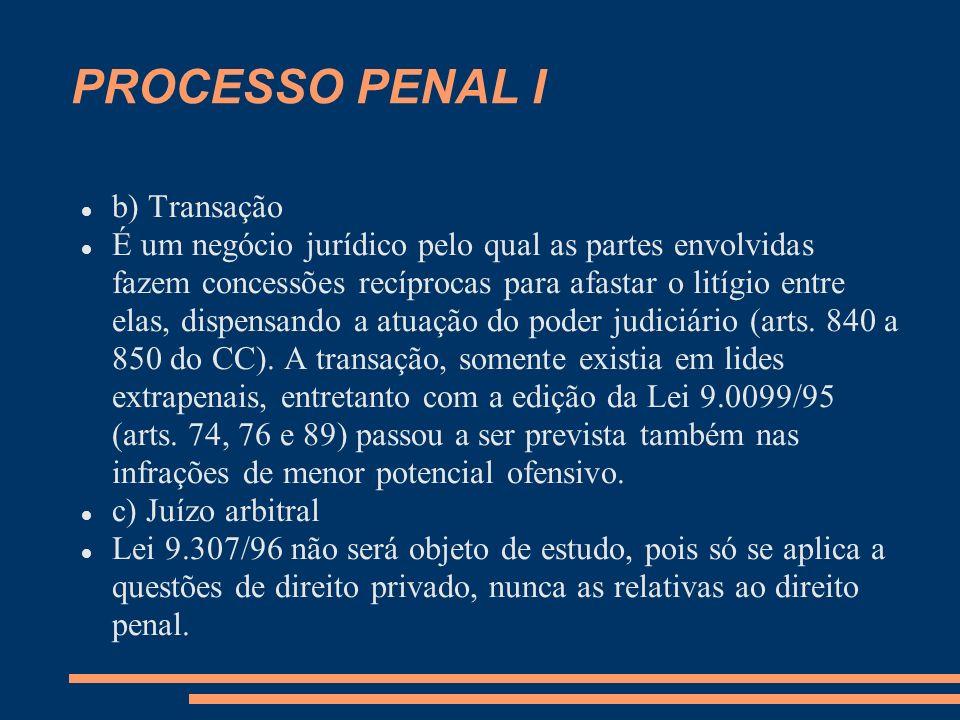 PROCESSO PENAL I b) Transação