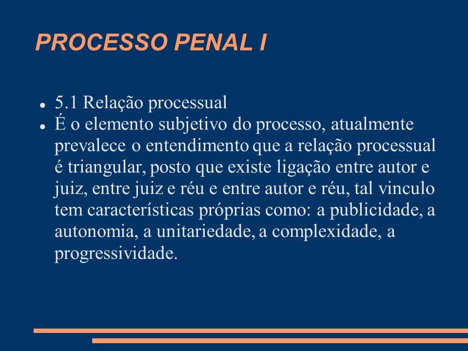 PROCESSO PENAL I 5.1 Relação processual
