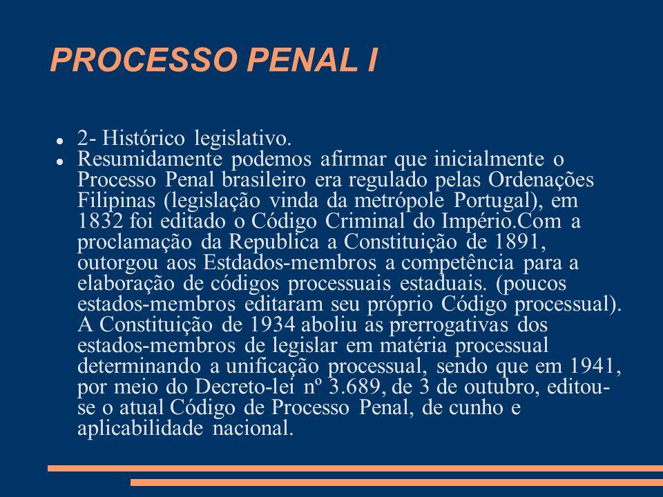 PROCESSO PENAL I 2- Histórico legislativo.
