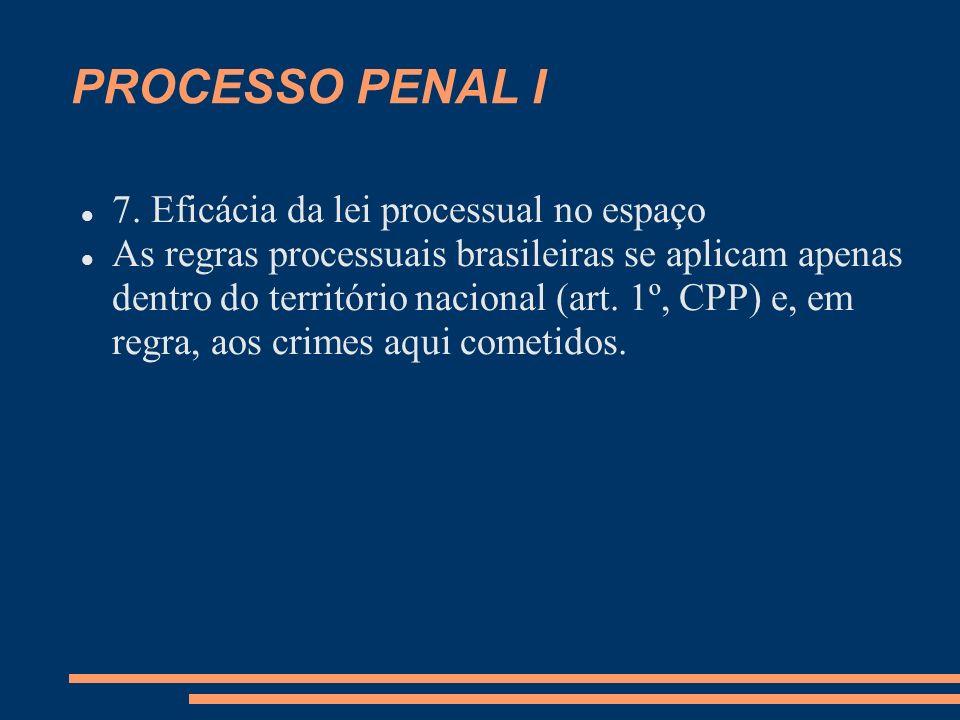 PROCESSO PENAL I 7. Eficácia da lei processual no espaço