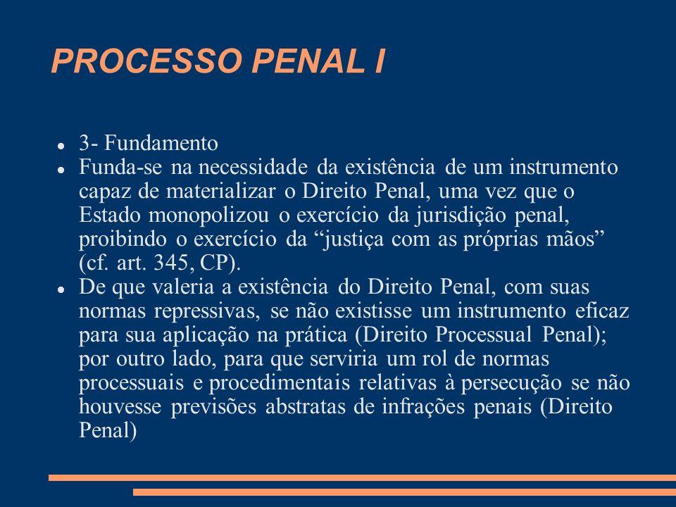 PROCESSO PENAL I 3- Fundamento
