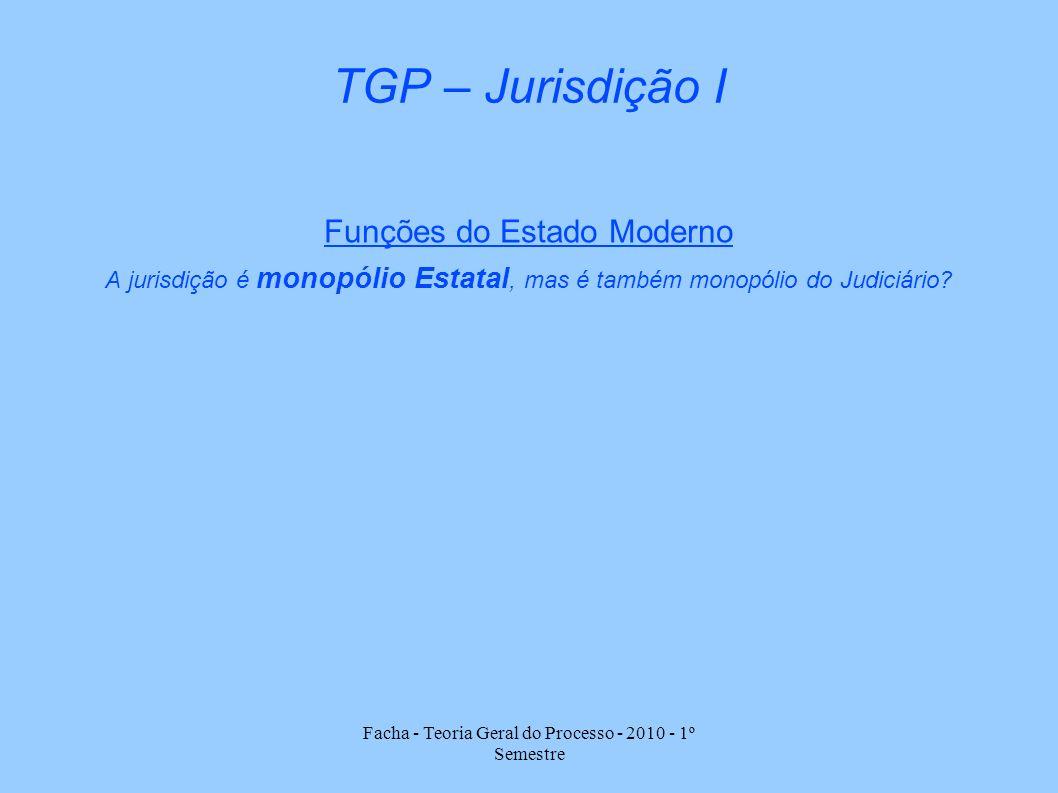 TGP – Jurisdição I Funções do Estado Moderno