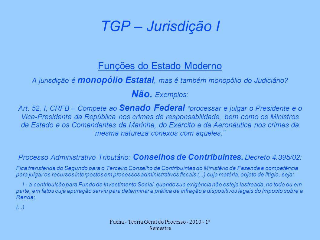 TGP – Jurisdição I Funções do Estado Moderno Não. Exemplos: