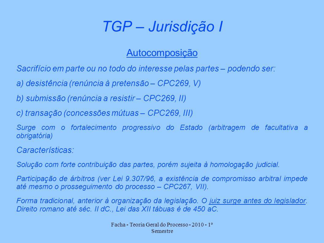 Facha - Teoria Geral do Processo - 2010 - 1º Semestre