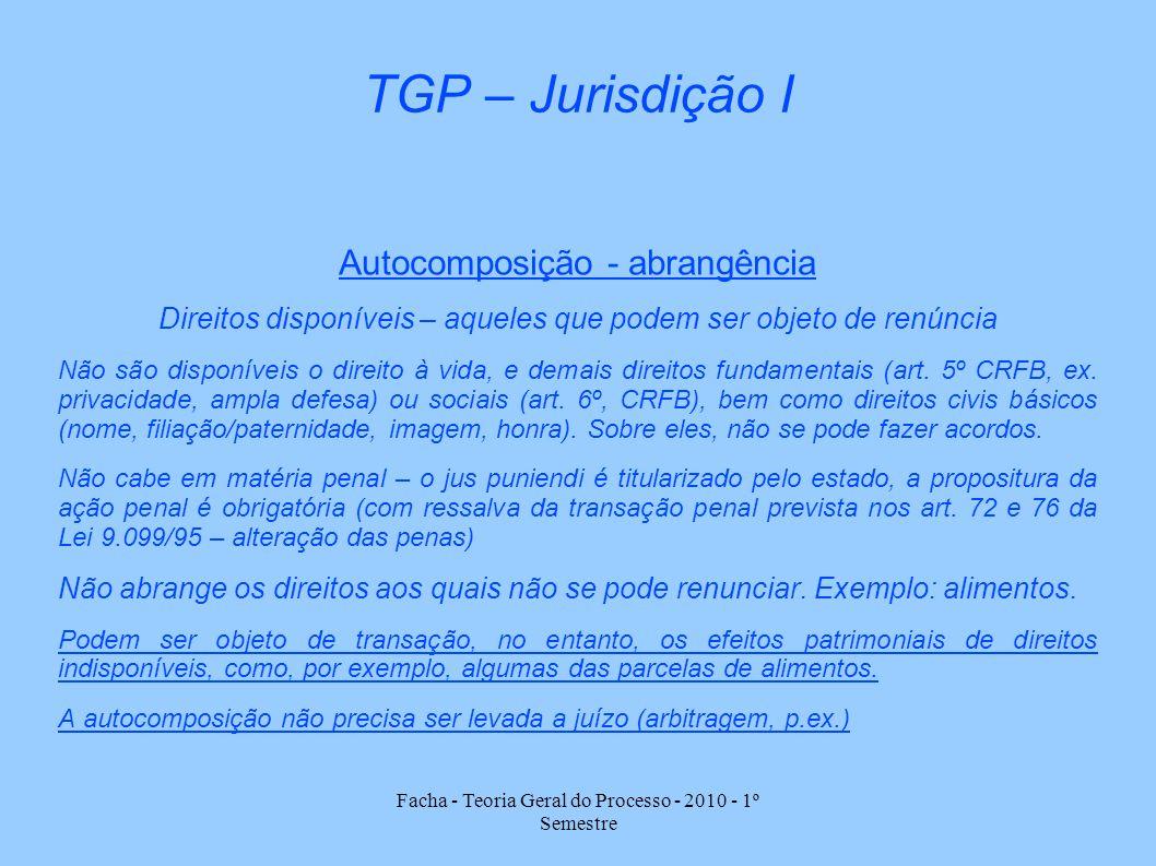 TGP – Jurisdição I Autocomposição - abrangência