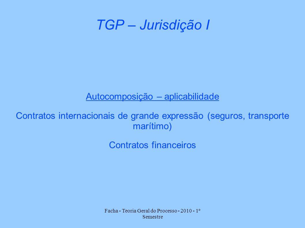 TGP – Jurisdição I Autocomposição – aplicabilidade