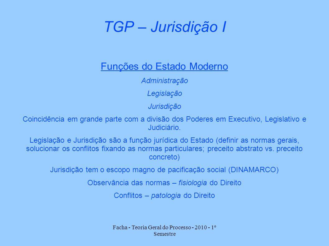 TGP – Jurisdição I Funções do Estado Moderno Administração Legislação
