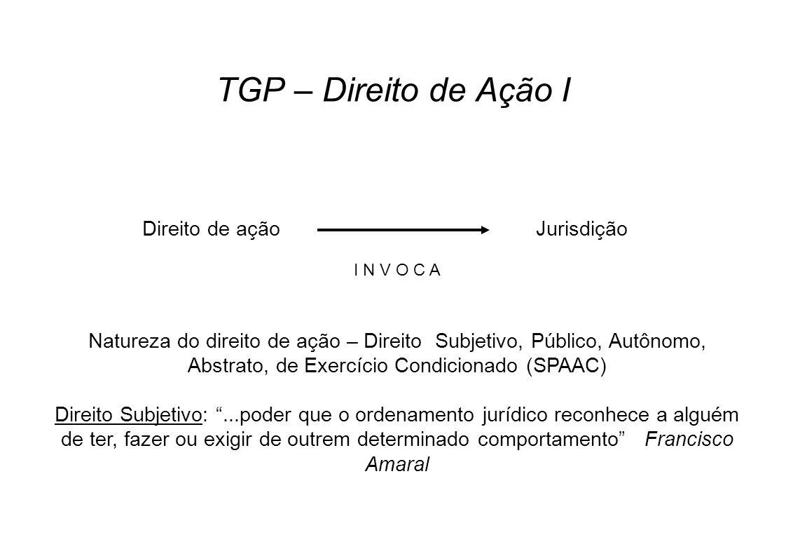 TGP – Direito de Ação I Direito de ação Jurisdição