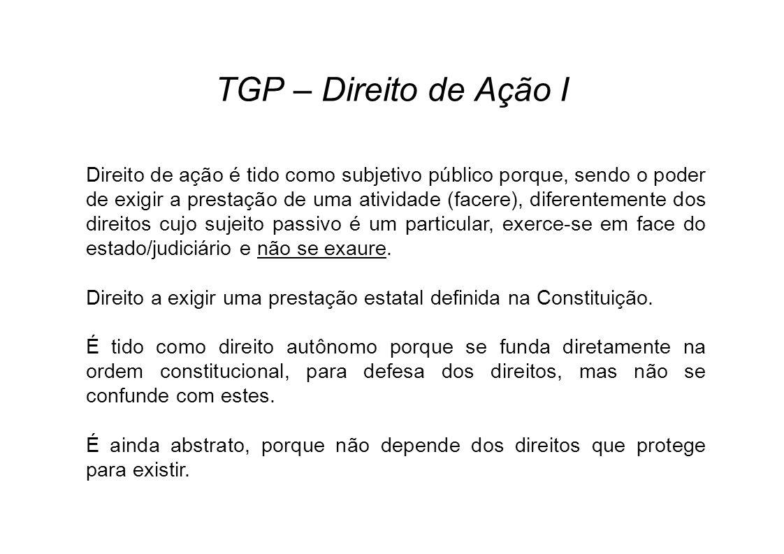 TGP – Direito de Ação I