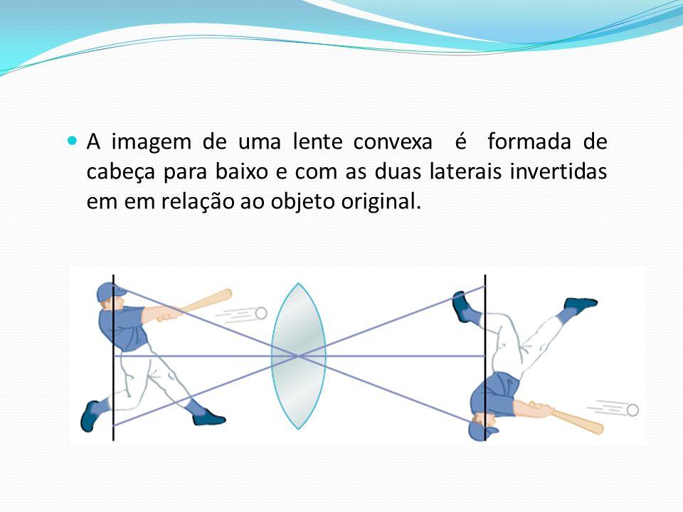 A imagem de uma lente convexa é formada de cabeça para baixo e com as duas laterais invertidas em em relação ao objeto original.