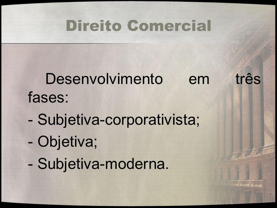 - Subjetiva-corporativista; - Objetiva; - Subjetiva-moderna.