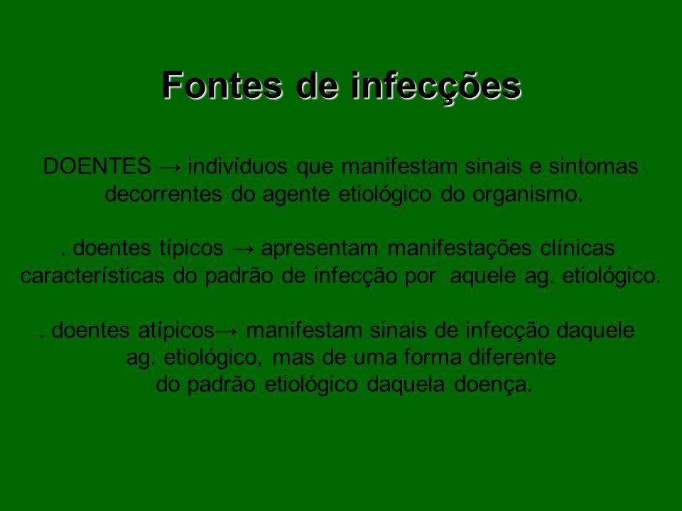 Fontes de infecções DOENTES → indivíduos que manifestam sinais e sintomas. decorrentes do agente etiológico do organismo.