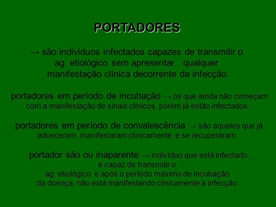 PORTADORES → são indivíduos infectados capazes de transmitir o