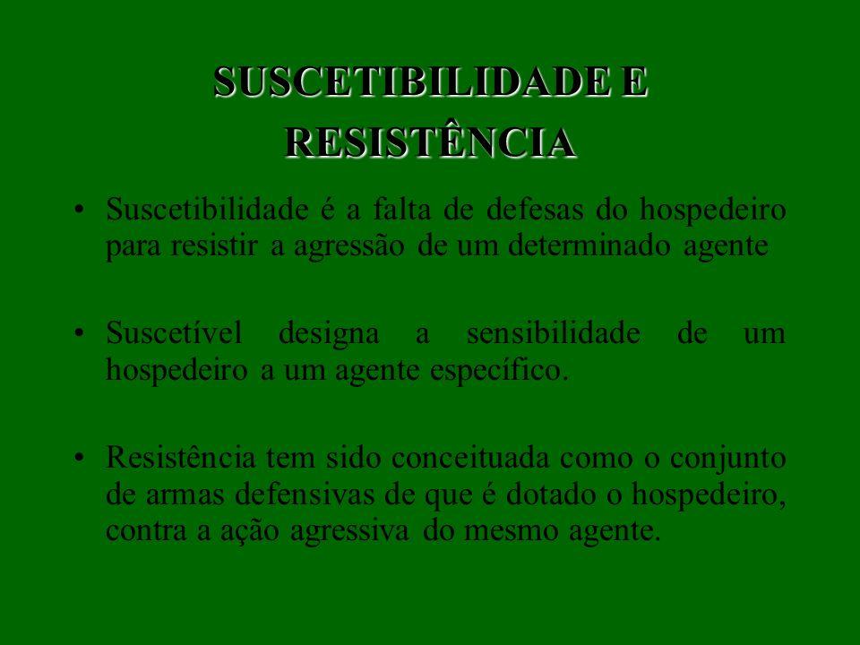 SUSCETIBILIDADE E RESISTÊNCIA