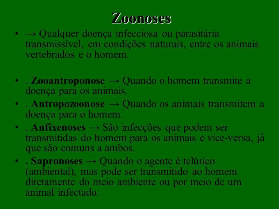 Zoonoses → Qualquer doença infecciosa ou parasitária transmissível, em condições naturais, entre os animais vertebrados e o homem.