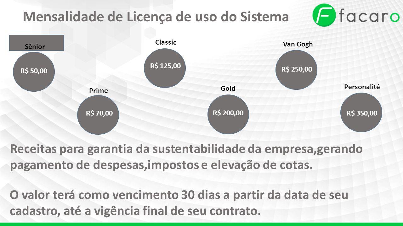 Mensalidade de Licença de uso do Sistema