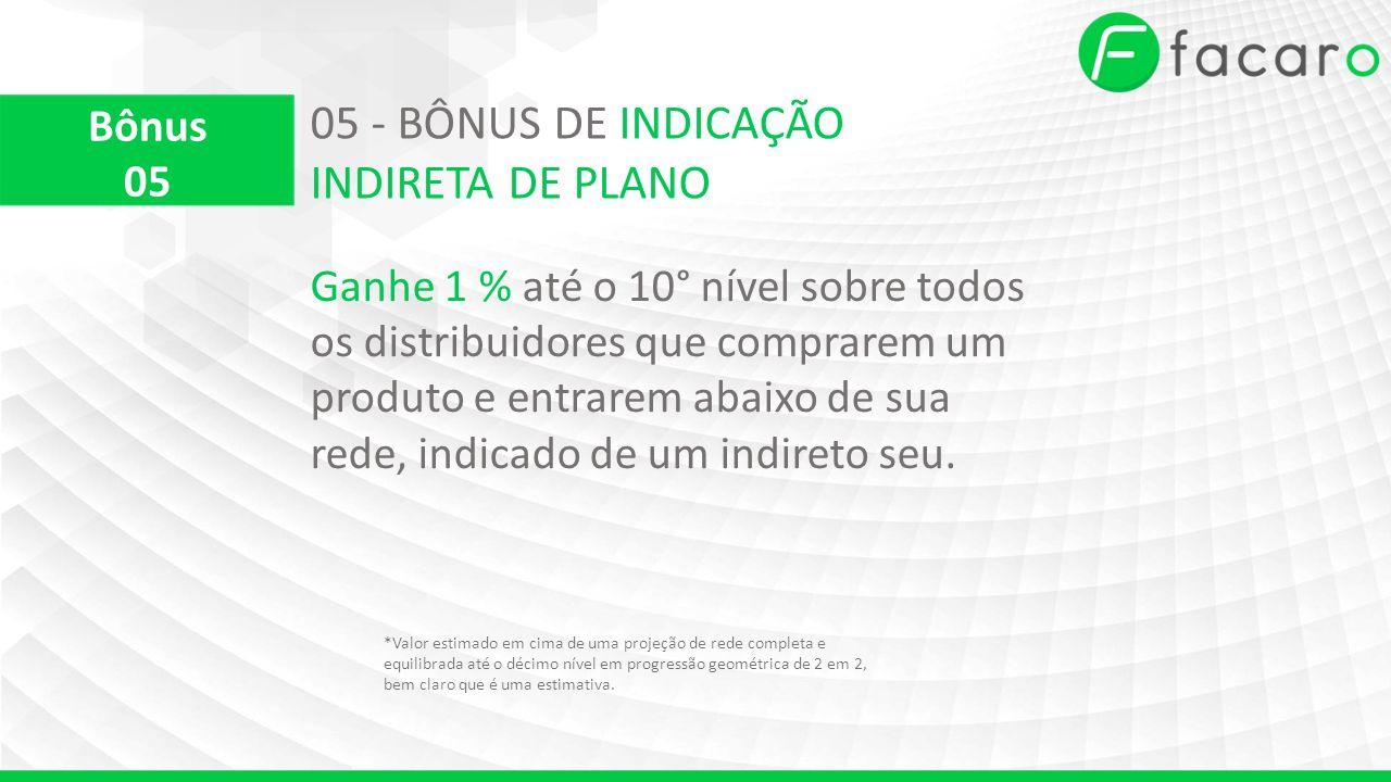05 - BÔNUS DE INDICAÇÃO INDIRETA DE PLANO Bônus 05