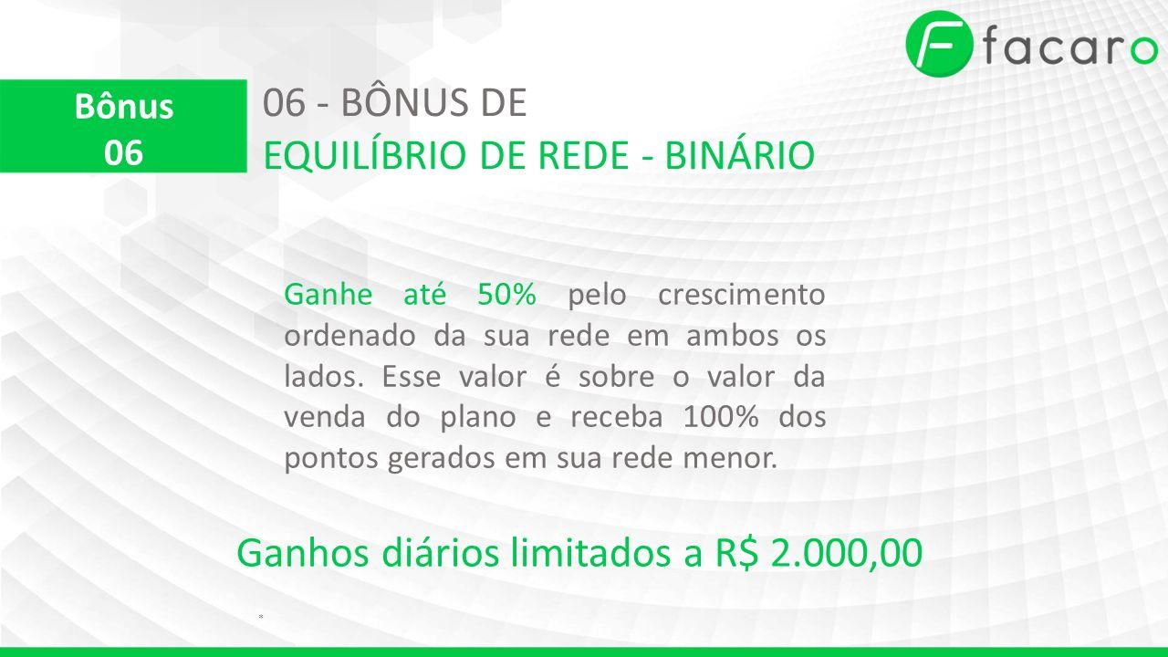 EQUILÍBRIO DE REDE - BINÁRIO