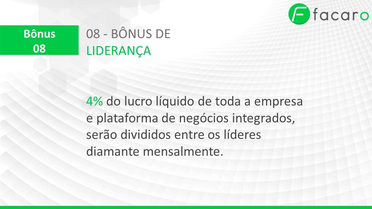 4% do lucro líquido de toda a empresa