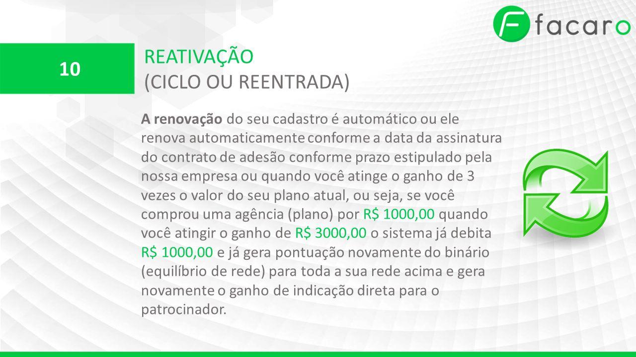 REATIVAÇÃO 10 (CICLO OU REENTRADA)