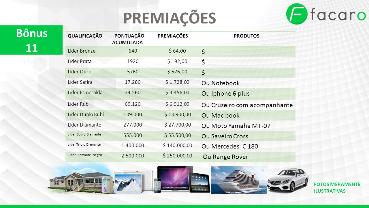 PREMIAÇÕES Bônus 11 $ Ou Notebook Ou Iphone 6 plus