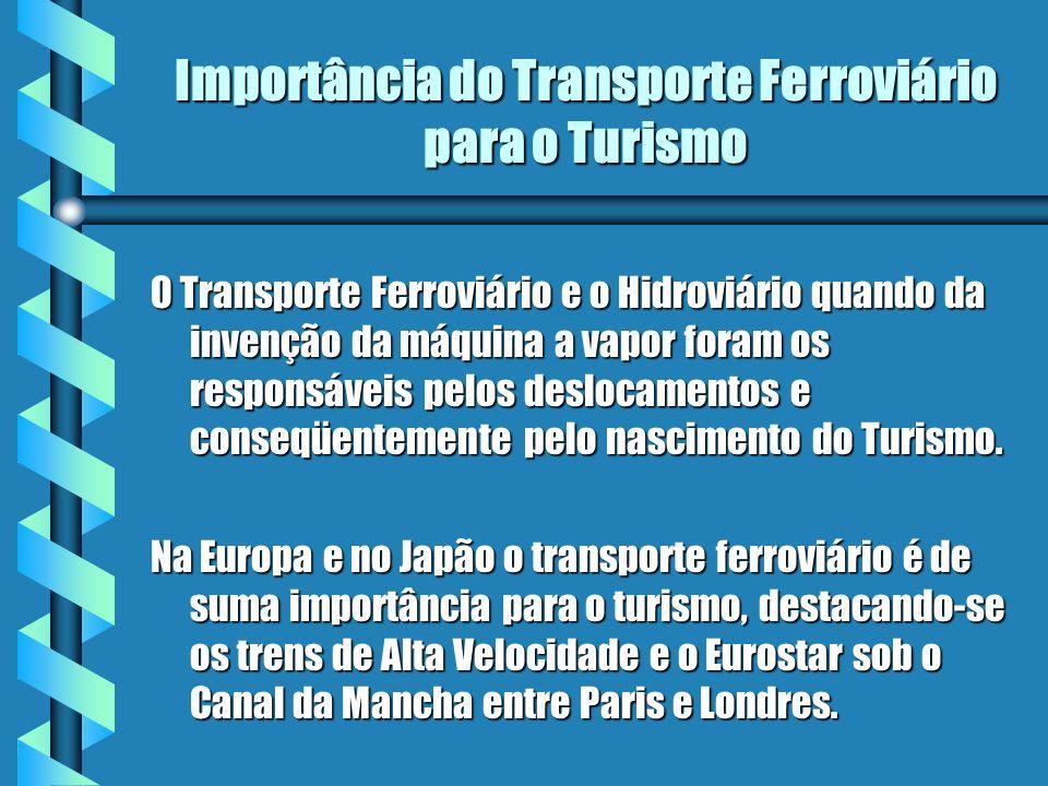 Importância do Transporte Ferroviário para o Turismo