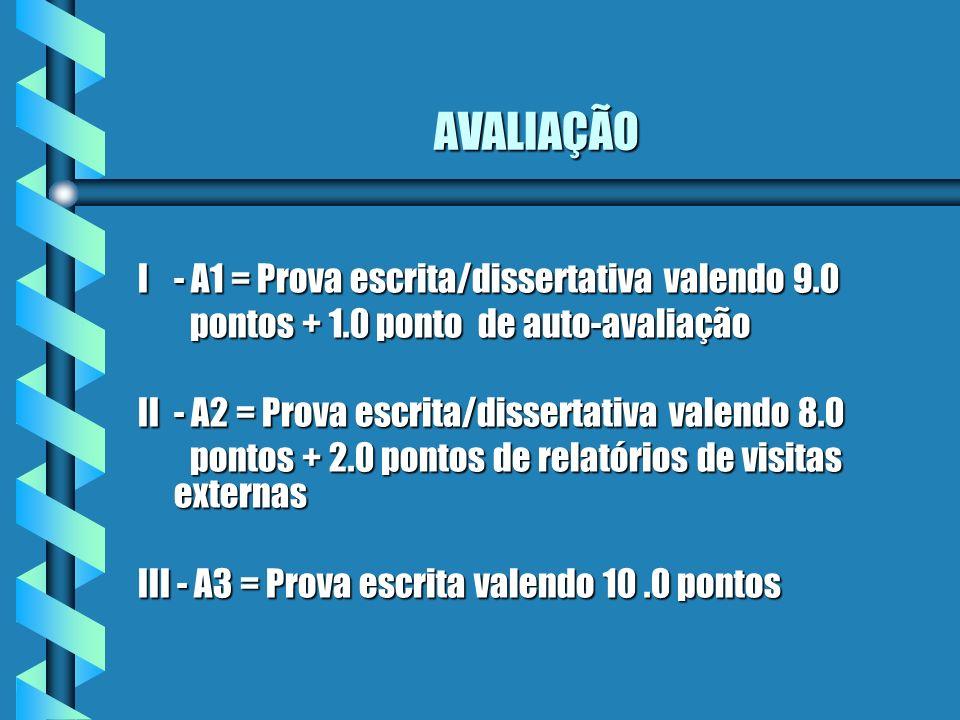 AVALIAÇÃO I - A1 = Prova escrita/dissertativa valendo 9.0