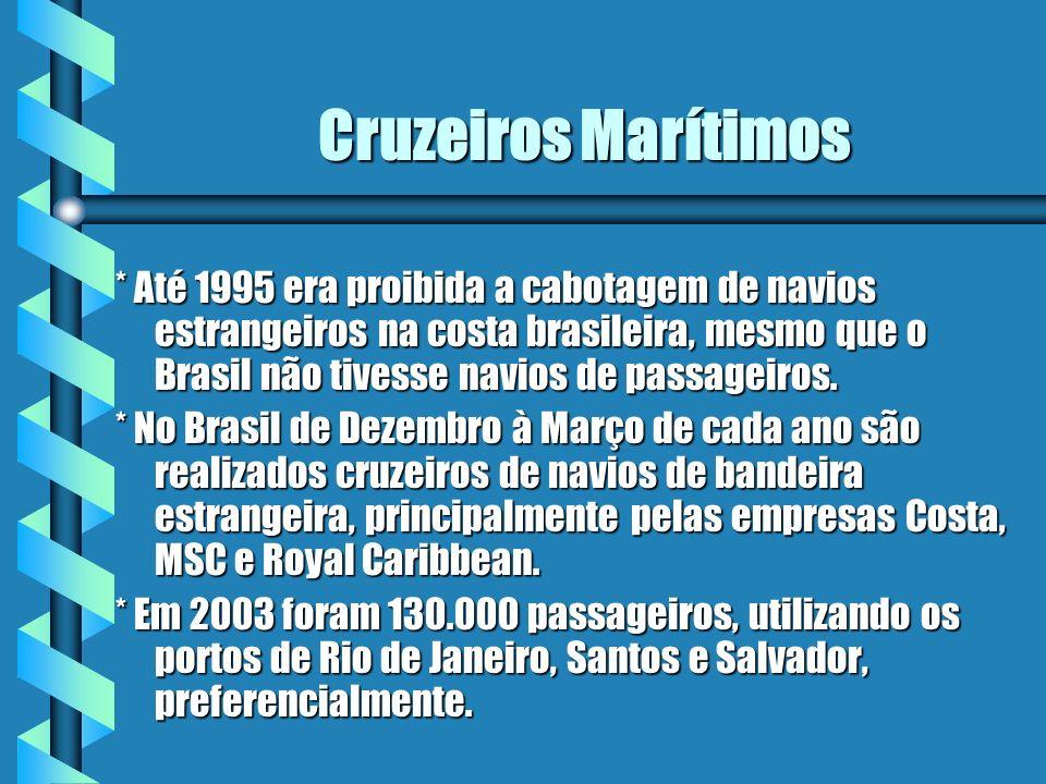 Cruzeiros Marítimos