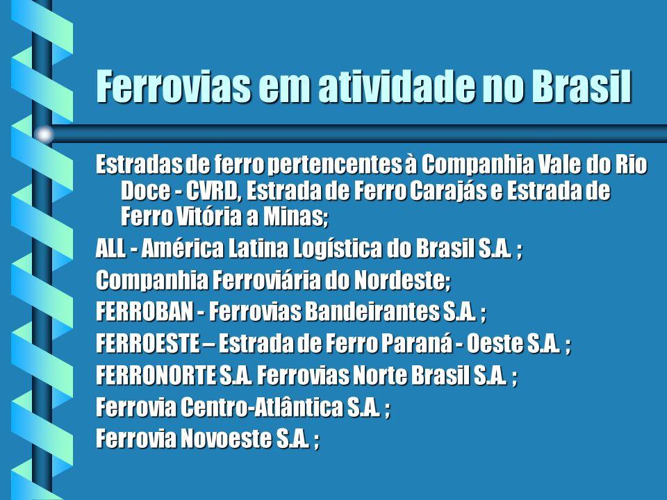 Ferrovias em atividade no Brasil