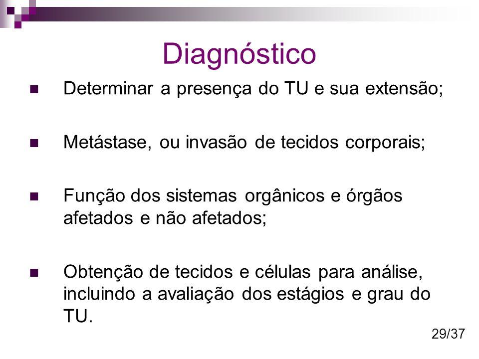 Diagnóstico Determinar a presença do TU e sua extensão;