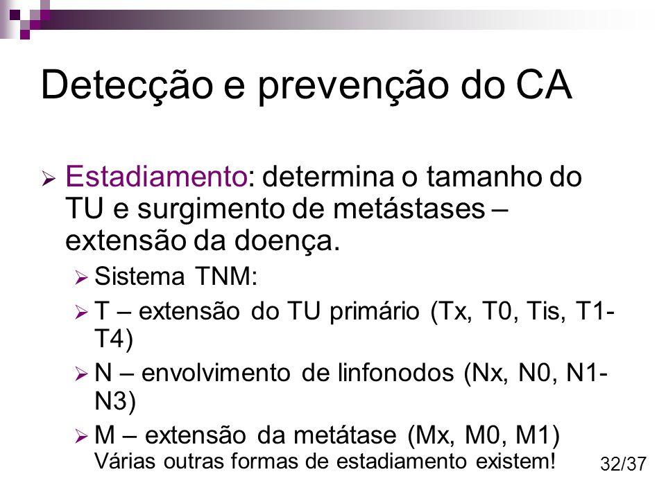Detecção e prevenção do CA
