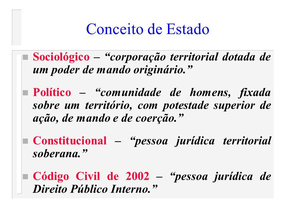 Conceito de Estado Sociológico – corporação territorial dotada de um poder de mando originário.