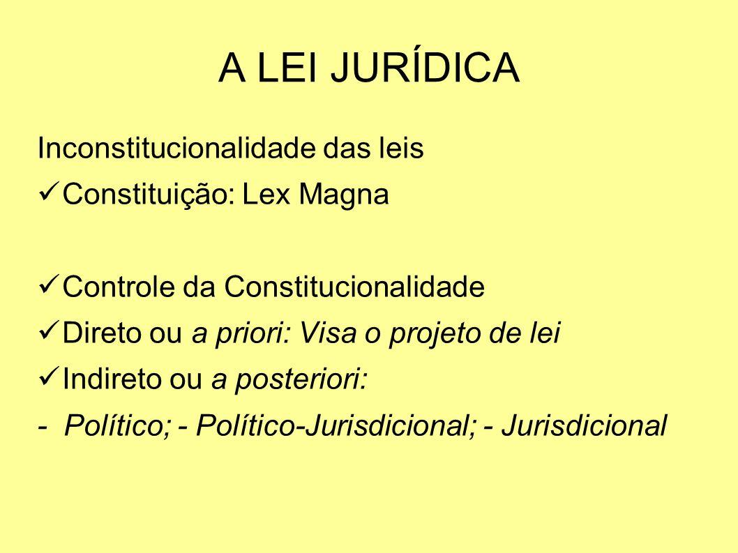 A LEI JURÍDICA Inconstitucionalidade das leis Constituição: Lex Magna